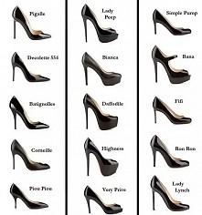 Rodzaje butów :*