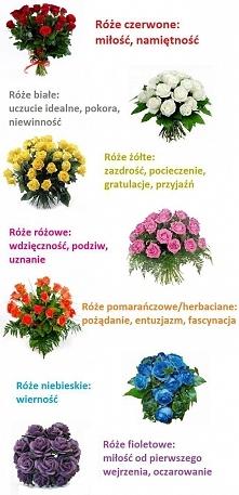 oznaczenie różanych bukietów
