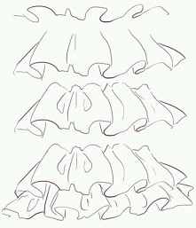 Jak układają się falbanki na rysunku