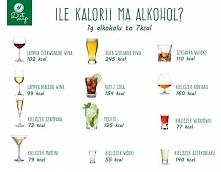 ile kalorii ma alkohol ?