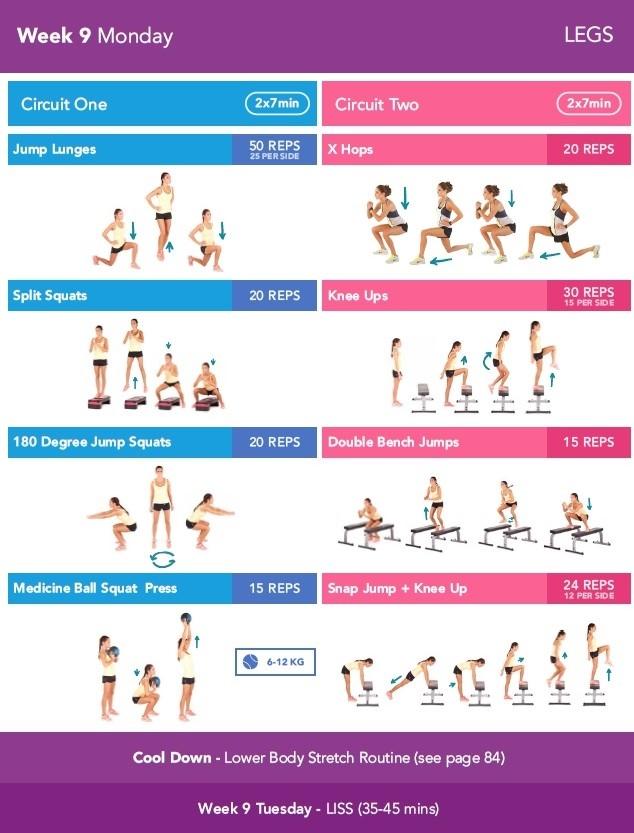 Czas na tydzień dziewiąty! :D - Poniedziałek  Ćwiczenia wykonujemy w dwóch obwodach po 7 minut każdy wykonanych razy dwa. Po zakończeniu każdego obwodu (circuit) mamy 1 minutę przerwy. Całość trwa 28 minut.  Naszym zadaniem jest wykonanie jak największej liczby powtórzeń 4 ćwiczeń w obwodzie tzn. wykonujemy 4 ćwiczenia jak najlepiej i jak najszybciej potrafimy.  Po zakończeniu ostatniego powracamy do pierwszego i wykonujemy cały obwód ponownie o ile wystarczy nam na to czasu :)  Do ćwiczeń wykorzystujemy przedstawiony na schematach sprzęt a jeżeli takiego nie posiadamy zastępujemy go np. butelkami wody, kanapą, pufą itp.  Dodatkowo w dni, w których nie mamy schematu ćwiczeń wykonujemy trening   LISS - o niskiej intensywności - np. marsz, spacer, jazda na rowerze. 35-45 min  HIIT - trening o wysokiej intensywności np. 30 sekund sprintu a następnie 30 sekund marszu przez 10-15min.