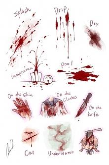 jak narysować krew
