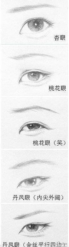 jak narysowac oczy