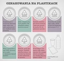 Oznaczenia na plastkich