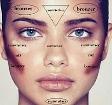 konturowanie/modelowanie twarzy