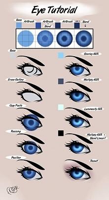 Eye Turtorial. Digital.