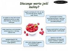 Maliny!