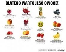 Dlaczego powinniśmy jeść owoce.  Przepraszam za jakość
