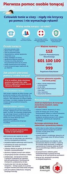 Czy wiesz jak pomóc osobie tonącej? Zapoznaj się z infografiką!   Źródło: EAC...