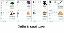 jak nauczyć dzieci alfabetu, darmowe tablice do pobrania