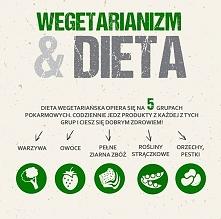 5 grup pokarmowych niezbędnych w diecie wegetariańskiej i wegańskiej