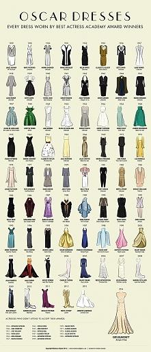 Moda - Sukienki - Wszystkie...