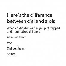 Różnica pomiędzy Ciel'...