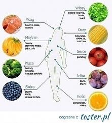 jedzenie i jego pozytywny wpływ na nasz organizm