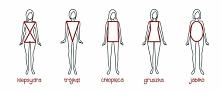 Pierwszy i ważny punkt przy wyborze sukni, to określenie kształtu sylwetki.Określenie figury pokazuje co trzeba zakryć/odkryć/podkreślić, żeby sylwetka przypominała figurę numbe...