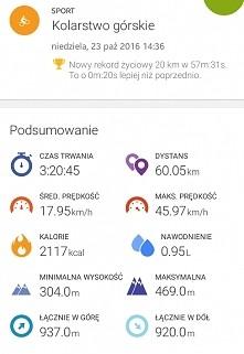 weekendowo rowerowo :D