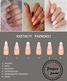Kształty paznokci