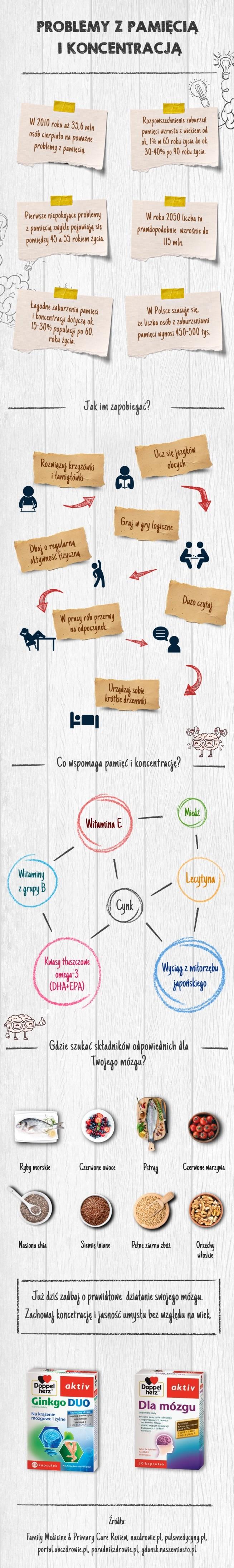 Ciekawa infografika, w której znajdziemy informacje m.in. na temat składników wspomagających pamięć i koncentrację ;)