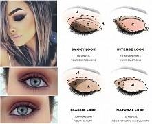 sposoby cieniowania oka