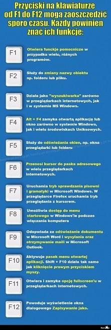 Przyciski od F1 do F12
