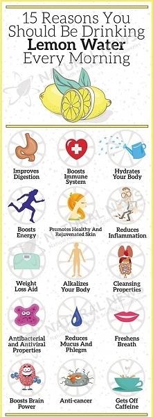15 powodów by pić wodę z cytryną każdego ranka