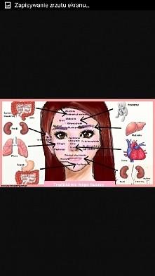 Czy ktoś stosował maskę z cynamonu i pomogła :) Robiłam kilka razy widziałam efekty, ale tak paliło, ze nie mogłam wytrzymać :'(