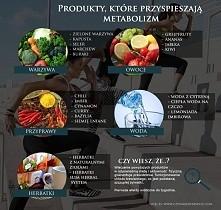 Najlepsze produkty, które podkręcają metabolizm
