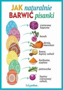 Barwimy pisanki :)