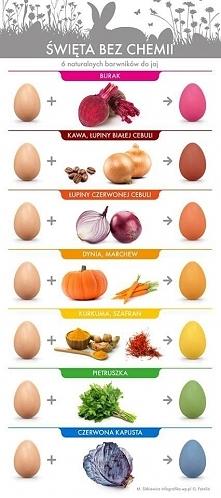 Malowanie jajek bez chemii.