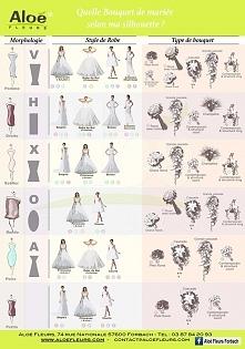 typ sukienki a bukiet