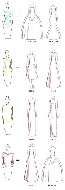 figura a krój sukni