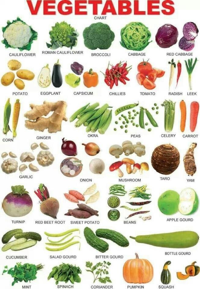 Warzywa po angielsku na nauka Zszywka pl