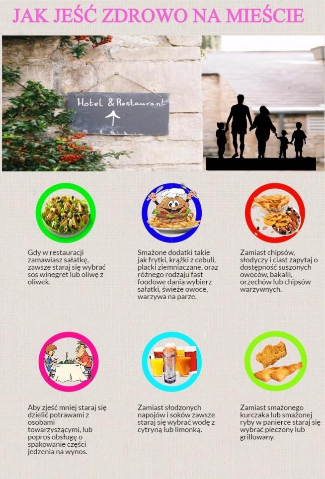 Jak jeść na mieście - kilka sprawdzonych wskazówek :-) #jakjescnamiescie#jedzenienamiescie#jedzeniewrestauracjach#zdrowejedzenie