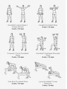 trening ramiona