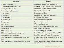 Informal ----- Formal