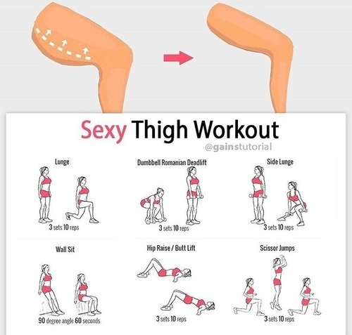 Sexy Thigh Workout