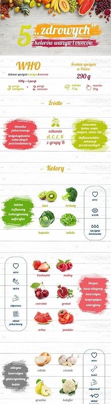 Owoce i warzywa powinny być ważnym elementem naszej codziennej diety. Nie tylko doskonale smakują, ale przede wszystkim są zdrowe. O tym w infografice :)