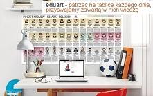 Coś edukacyjnego do pokoju dziecka - Eduart.