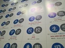 Plakat w formacie A1 do nauki kanji do egzaminu JLPT N5 - prawdziwa gratka dl...