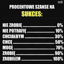 ile procent macie? :-)