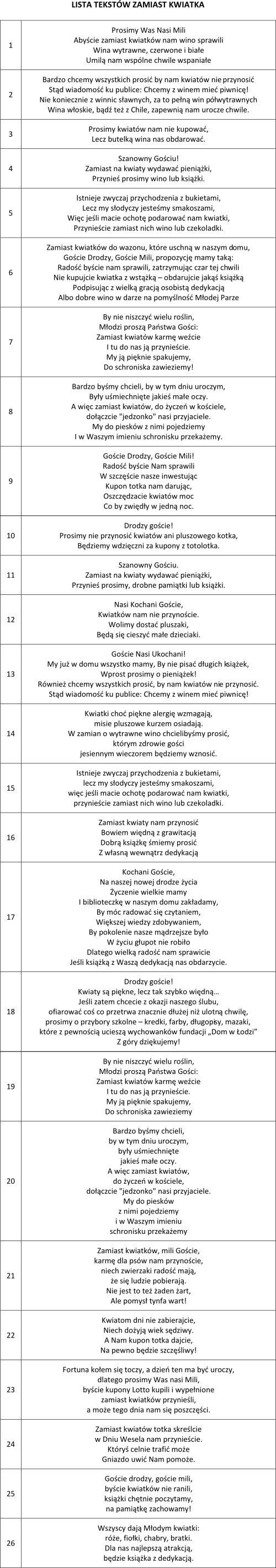 Wierszyki Na Zaproszeniaza Na Weronika I Jej ślub I