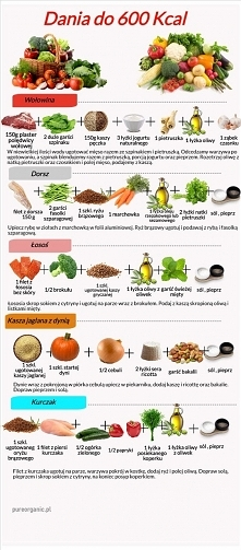 Dania dietetyczne do 600 Kcal