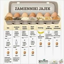 Zamienniki jajek.