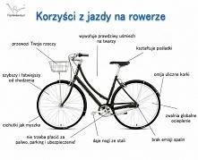 Były rolki to teraz rower