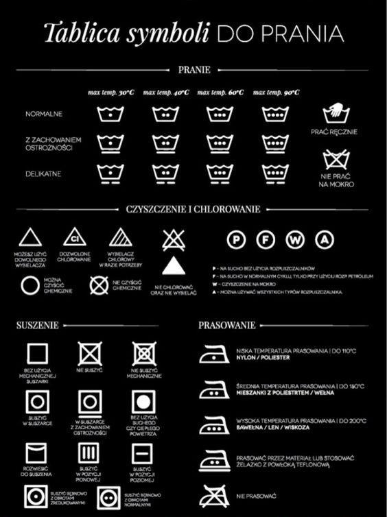 Tablica symboli DO PRANIA. Mnie osobiście się przydaje. :D