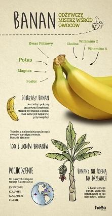 Banan - odżywczy mistrz wśród owoców. :-)