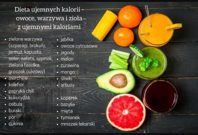 Kto lubi owoce i warzywa
