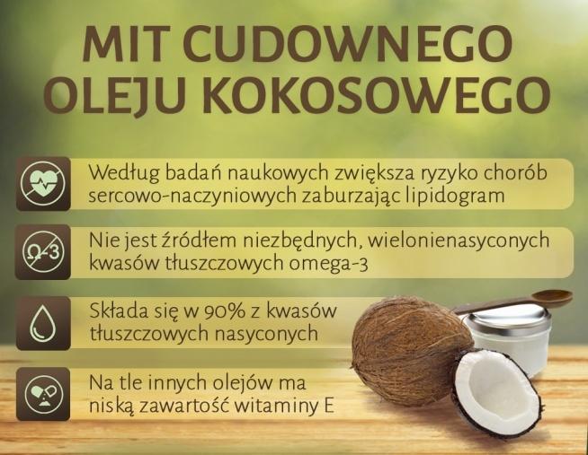 """Mit """"cudownego"""" oleju kokosowego"""