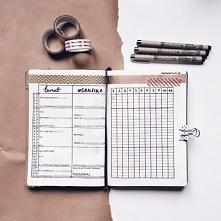 Kalendarz publikacji i checklista postów blogowych przydatna w blogowaniu. Po...