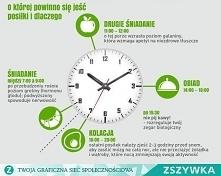5 posiłków dziennie pomoże odnieść Ci sukces :) Napisz w komentarzu ile kg ch...